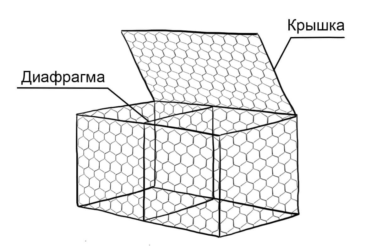 Габион коробчатый ГСИ