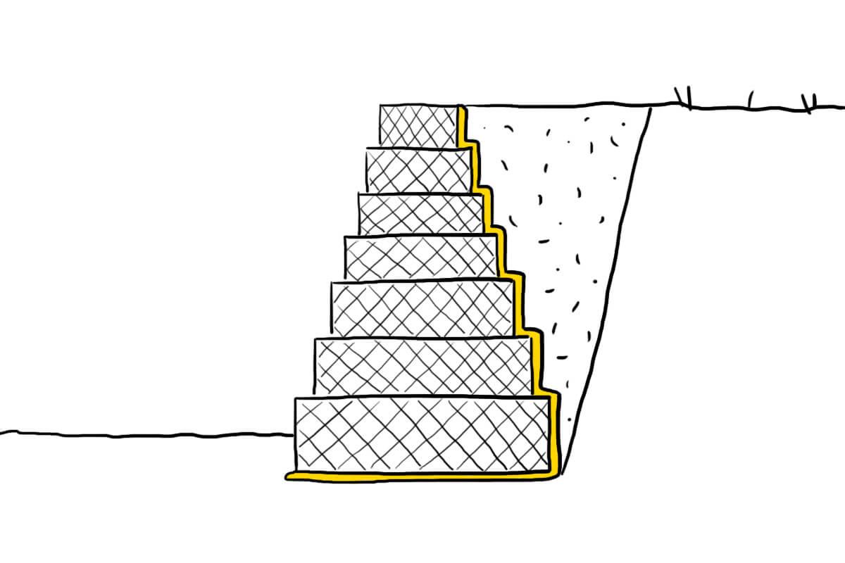 Схема укрепления склона габионами