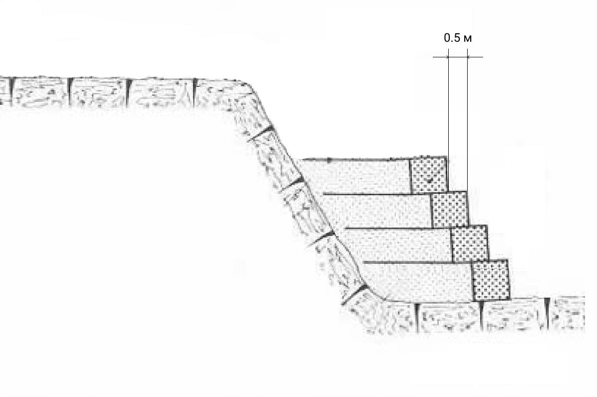 Установка габионов с шагом пол метра
